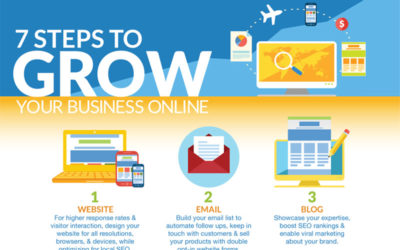 Top 10 Tips on Starting an Online Business