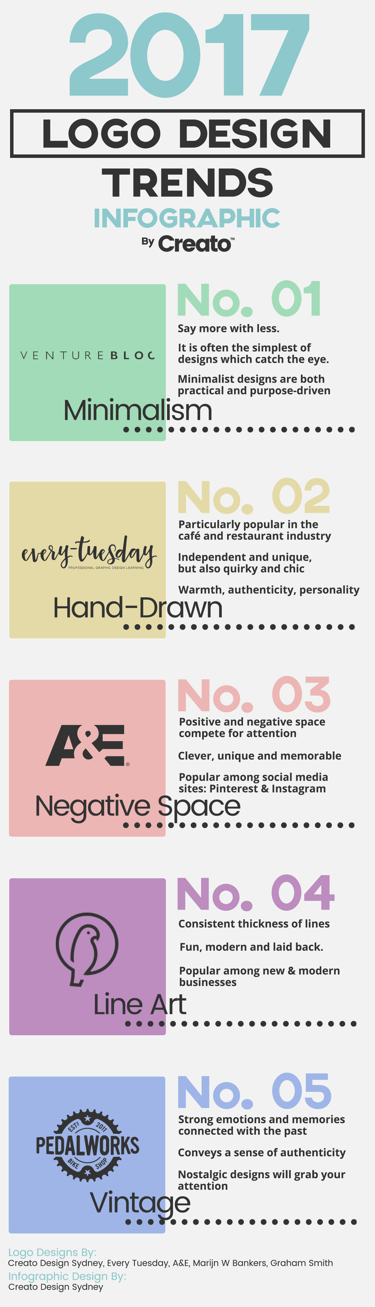 THE BEST Logo Design Trends in 2017 Infographics