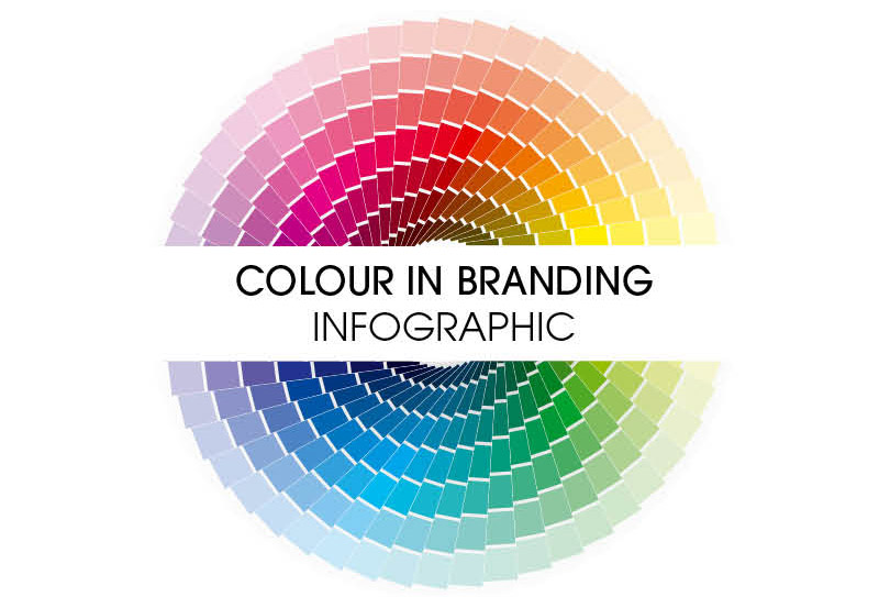 Subliminal Colour Branding & Website Design: How Your Colours Affect Branding [Infographic]