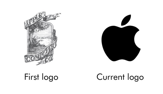 How to create a responsive logo design? Logo that is convertible throughout all media